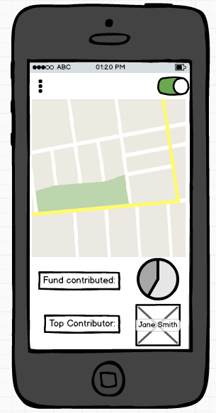 TripOut – a crowdfunding transportation app idea for getting unsexy projects funded