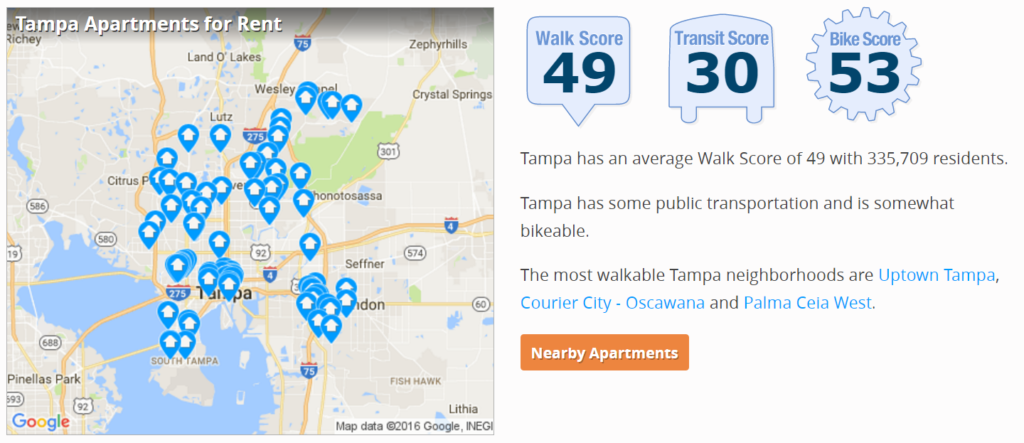 tampa-walkscore